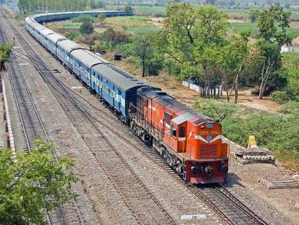 Express Train in India.